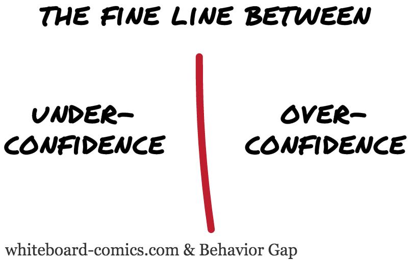 Underconfidence ≠ Overconfidence